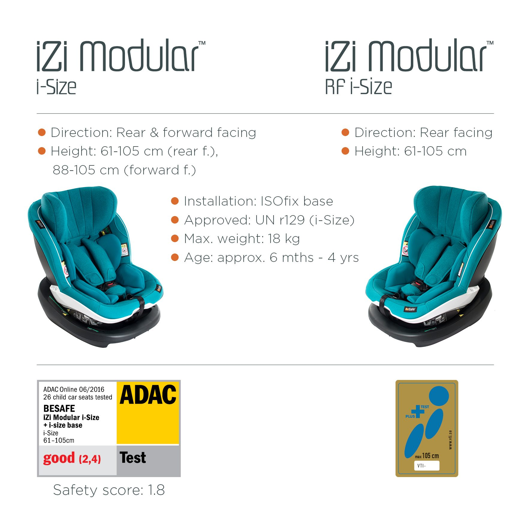 What Are The Differences Between These Two Seats Both Identical Except For IZi Modular I Size Also Featuring Option Of Installing It