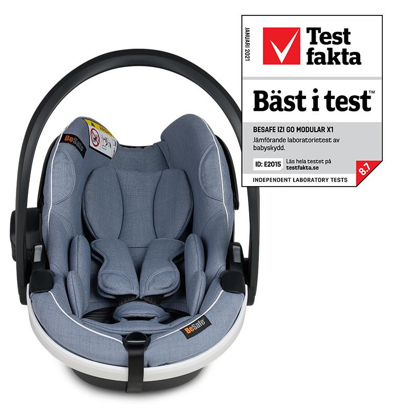 Bild på babyskyddet BeSafe iZi Go Modular X1 tillsammans med loggan för att det vann Bäst i test hos Testfakta 2021